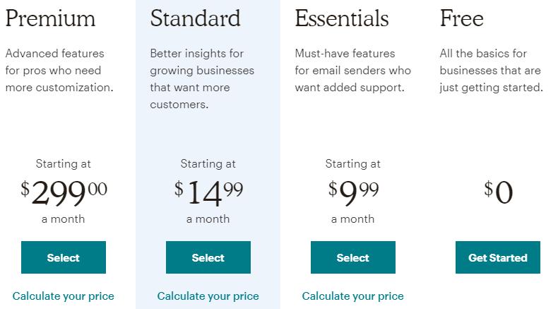 Email Marketing platforms -mailchimp pricing