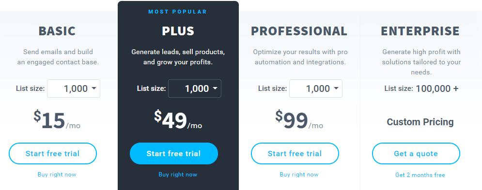 email marketing platforms Get Response pricing